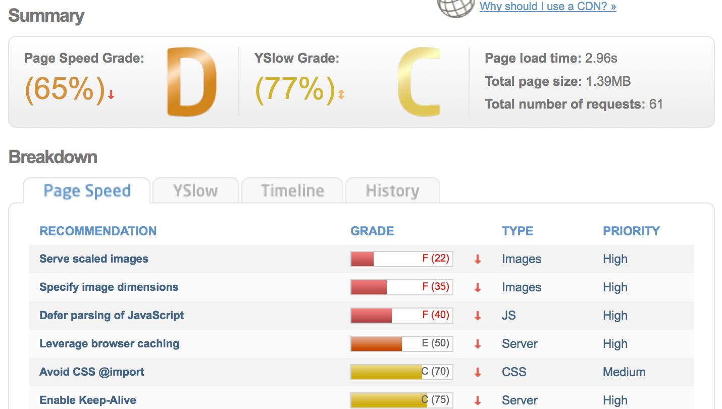 Latest_Performance_Report_for__http___blog_suusuke_info____GTmetrix 2